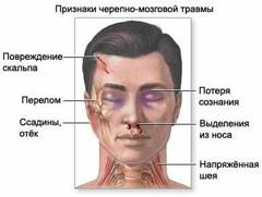 Лечение детей с заболеваниями органов эндокринной системы