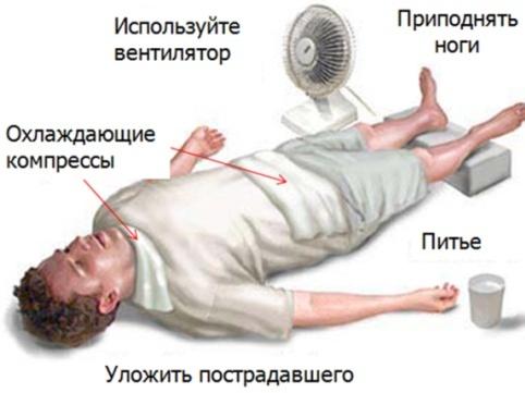 Как вести себя при тепловом ударе