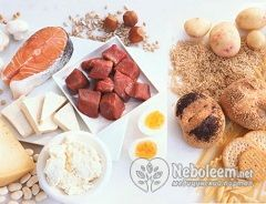 Буч дієта - білково-вуглеводне чергування