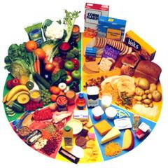Диета 1300 калорий в день меню на неделю