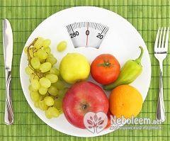 Как составить диету