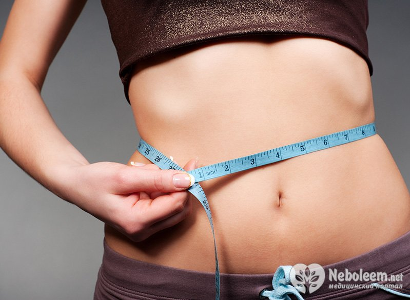 отруби и клетчатка для похудения