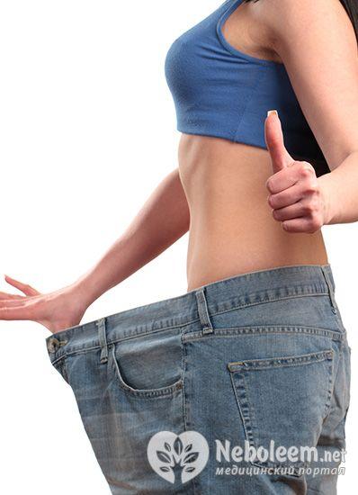 Подсчёт калорий для похудения отзывы