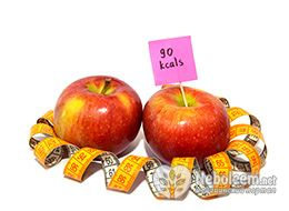 Калорийность яблок