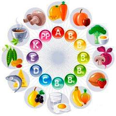 Основными продуктами для рационального питания детей являются фрукты, овощи, мясо, молочная продукция и крупы