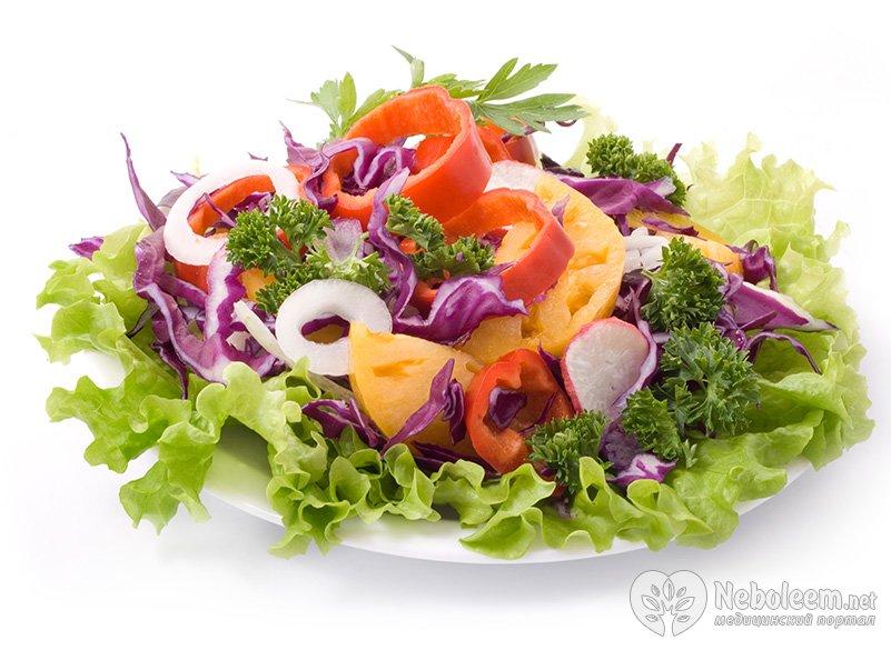 Диетические блюда для похудения рецепты в домашних условиях в мультиварке