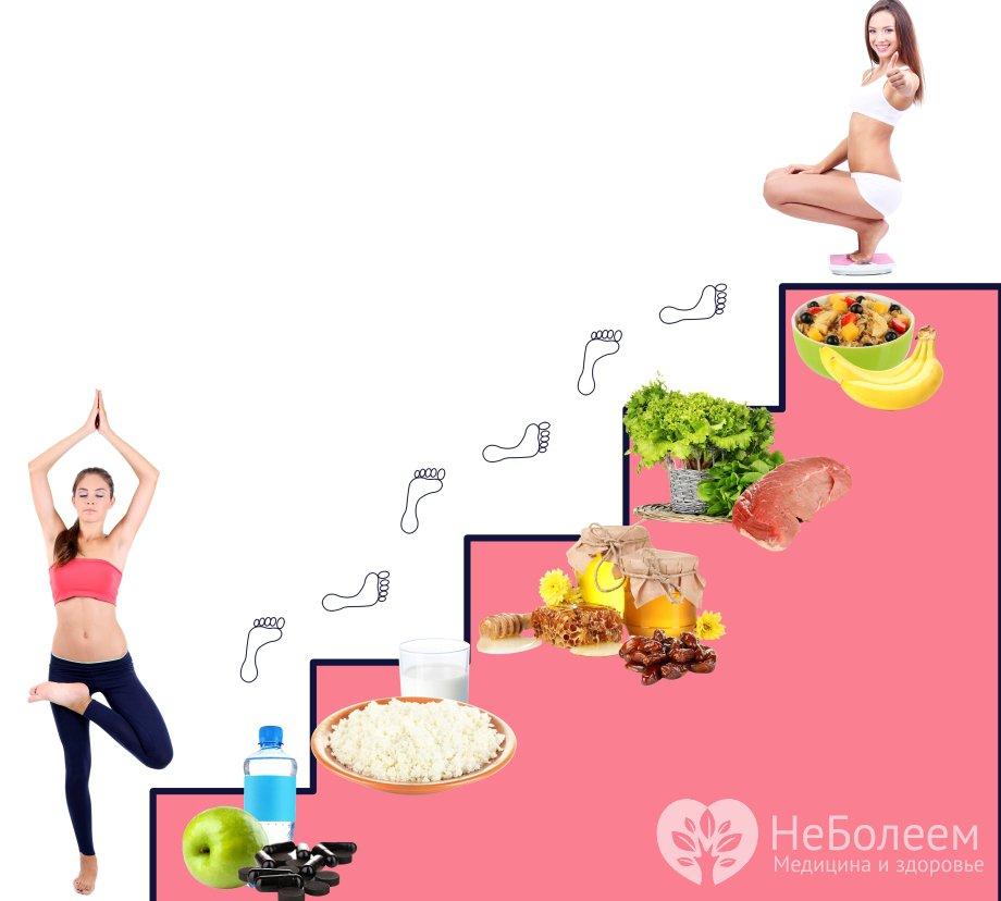 подробное меню правильного питания на месяц