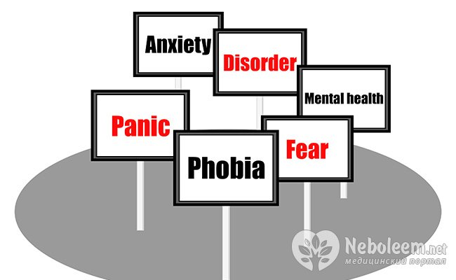 an analysis of the three types of fear anxiety trigger reflex and phobia