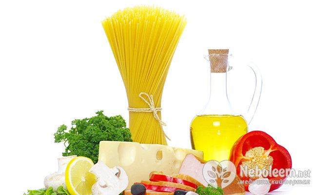 3 рази на добу продукти з вітаміном Е