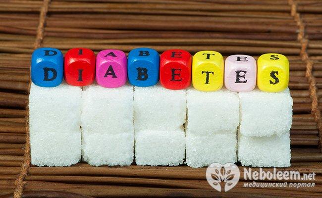 Чи впливає цукор на розвиток діабету