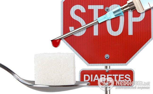 Як відмовитися від вживання цукру?