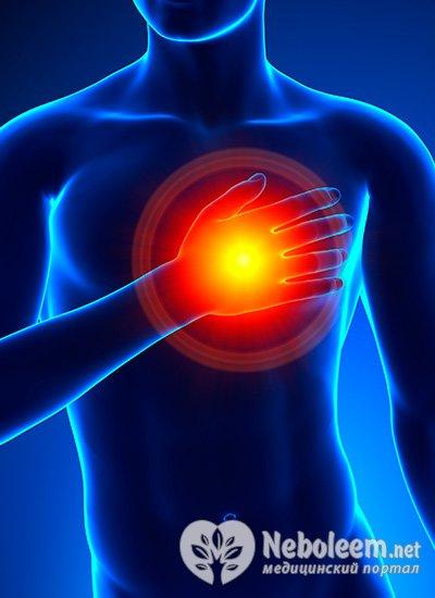 лекарства при гипотиреозе щитовидной железы для похудения