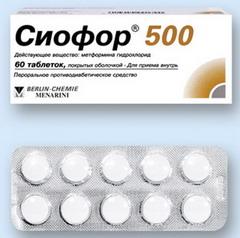 Таблетки, покрытые пленочной оболочкой, Сиофор 500